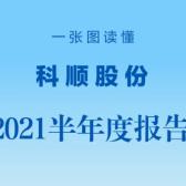 坚定目标 稳健增长 | 新萄京ag65609com2021半年度报告发布